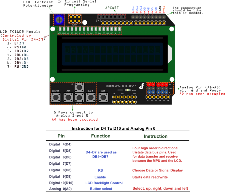 LCD Shield with Keypad Makers Electronics