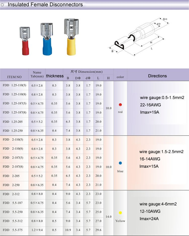 95 wire connector size chart package of three sizes 3 phase heat strip wiring diagram nordyne heat strip wiring diagram